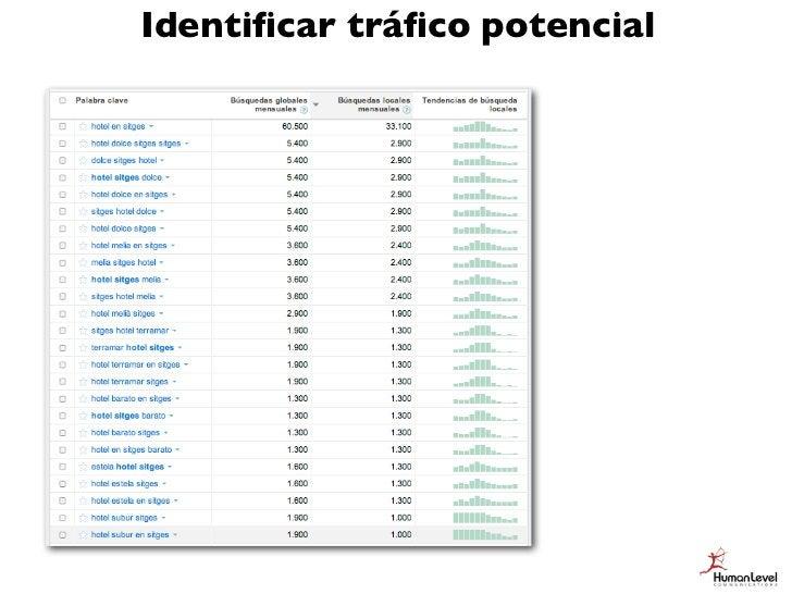 Identificar tráfico potencial