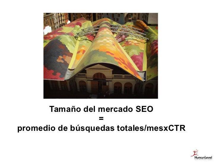 Tamaño del mercado SEO                  =promedio de búsquedas totales/mesxCTRPlantear objetivos SEO rentables