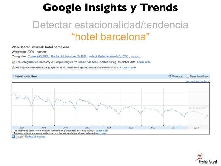 """Google Insights y TrendsDetectar estacionalidad/tendencia        """"hotel barcelona""""                                    34"""