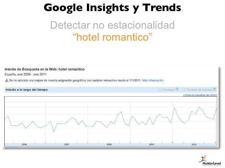 """Google Insights y Trends Detectar no estacionalidad     """"hotel romantico""""                              35"""