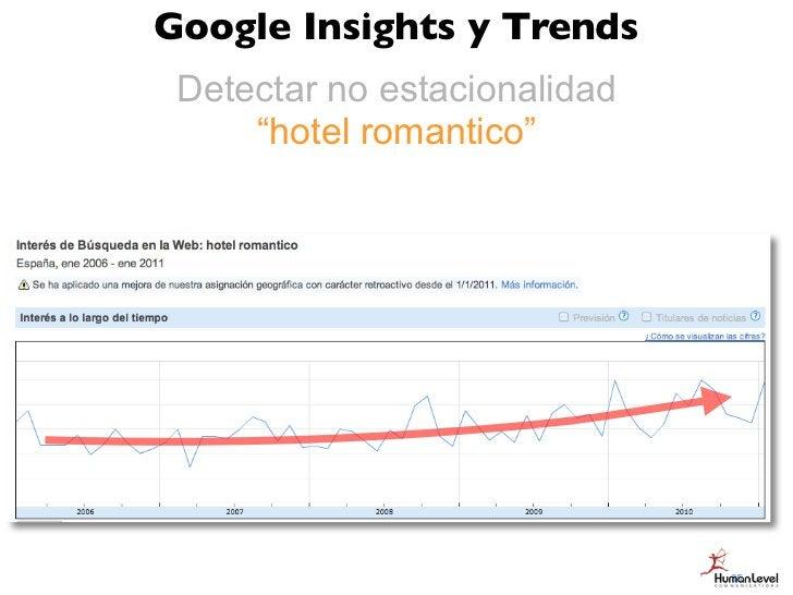 """Google Insights y TrendsDetectar estacionalidad y tendencia              """"salou""""                                      36"""