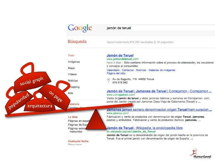 Herramienta para palabras clave de      GooglePatrones de búsqueda   más populares    Taxonomías
