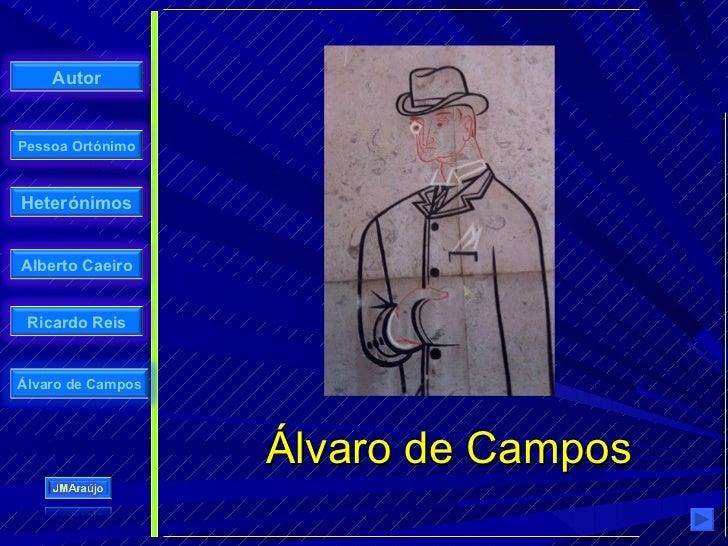 Autor   Pessoa Ortónimo    Heterónimos   Alberto Caeiro    Ricardo Reis   Álvaro de Campos                        Álvaro d...