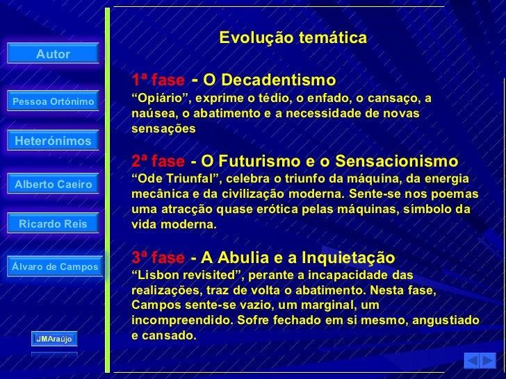 """Evolução temática     Autor                     1ª fase - O Decadentismo Pessoa Ortónimo    """"Opiário"""", exprime o tédio, o ..."""