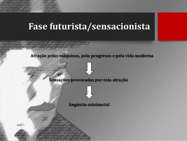 Fase futurista/sensacionista Atração pelas máquinas, pelo progresso e pela vida moderna  Sensações provocadas por esta atr...