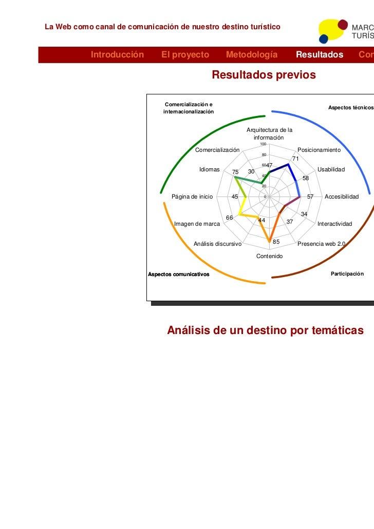 La Web como canal de comunicación de nuestro destino turístico            Introducción       El proyecto                Me...