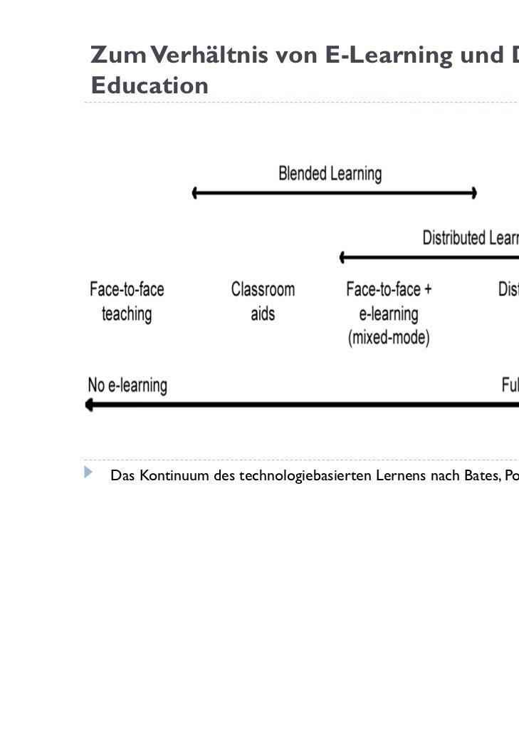 Zum Verhältnis von E-Learning und DistanceEducation Das Kontinuum des technologiebasierten Lernens nach Bates, Pole 2003, ...