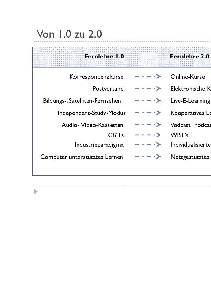 Von 1.0 zu 2.0                 Fernlehre 1.0     Fernlehre 2.0           Korrespondenzkurse      Online-Kurse             ...