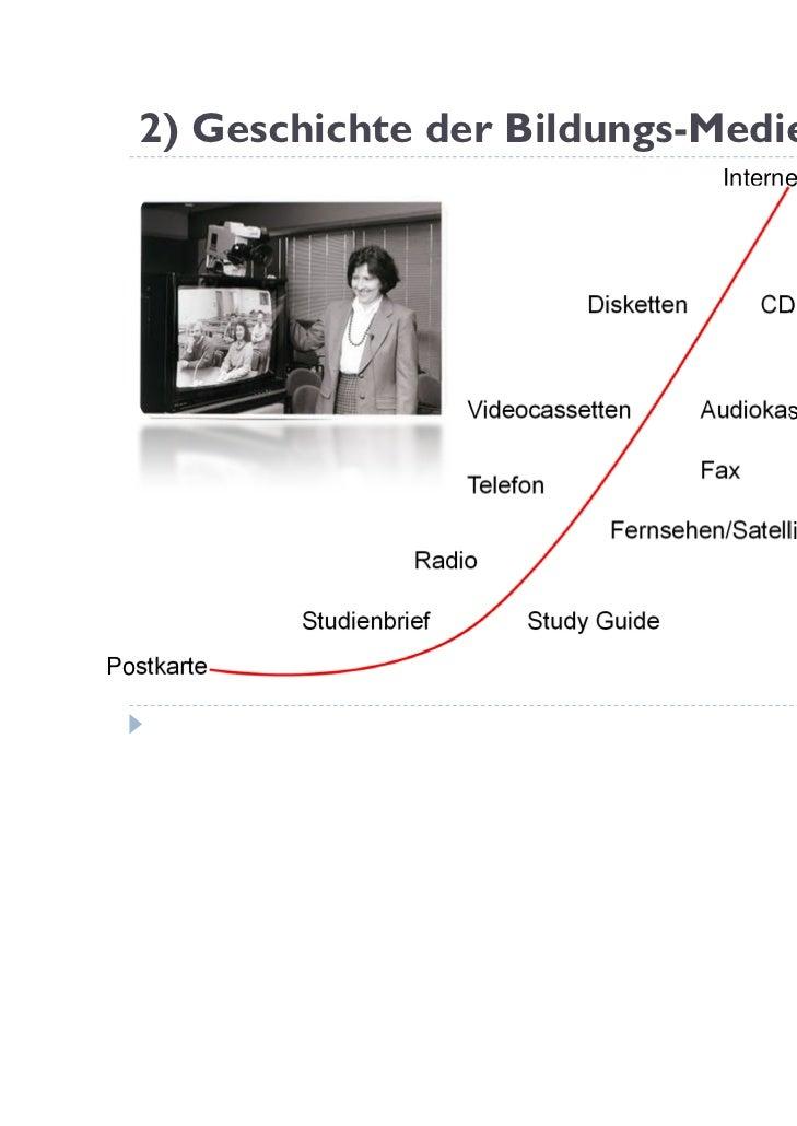 2) Geschichte der Bildungs-Medien                                                  Internet/LMS                           ...