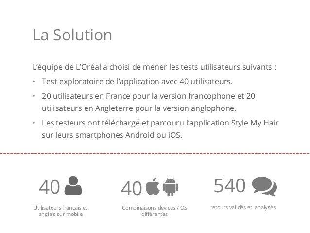 L'équipe de L'Oréal a choisi de mener les tests utilisateurs suivants : • Test exploratoire de l'application avec 40 util...