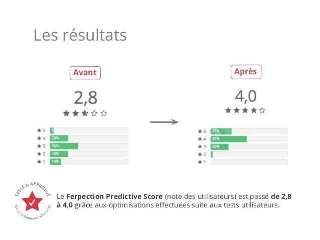Les résultats Avant Après Le Ferpection Predictive Score (note des utilisateurs) est passé de 2,8 à 4,0 grâce aux optimisa...