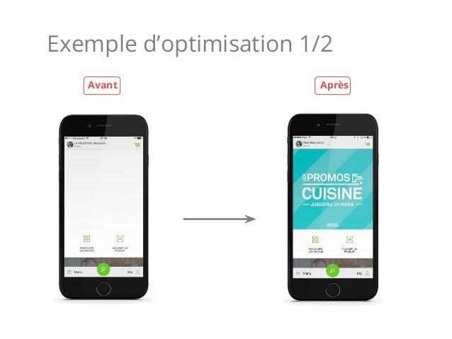 Exemple d'optimisation 1/2 Avant Après