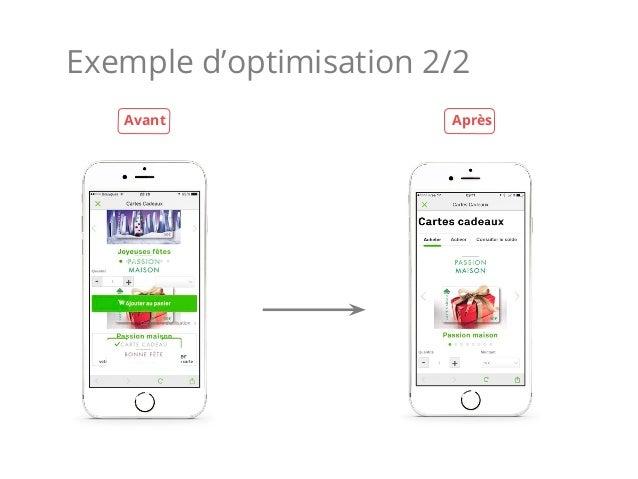Exemple d'optimisation 2/2 Avant Après