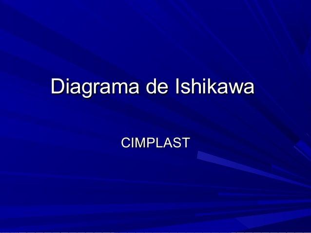 Diagrama de Ishikawa CIMPLAST