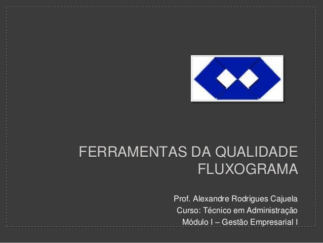 FERRAMENTAS DA QUALIDADE             FLUXOGRAMA          Prof. Alexandre Rodrigues Cajuela           Curso: Técnico em Adm...