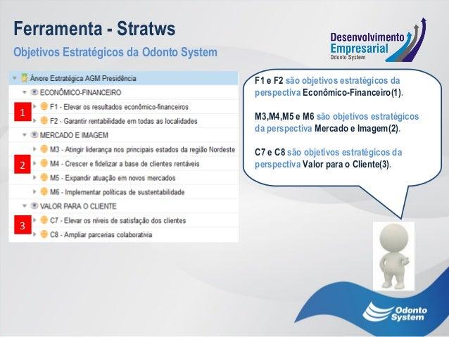 Ferramenta stratws  módulo 01 (indicadores) Slide 12