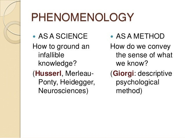 """phenomenology of reflection Phenomenology for educators: max van manen phenomenological inquiry anchors us in the lived world of our through reflection we """"determine what the."""