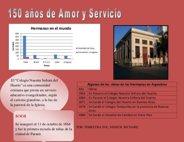 """400  350  300  250  200  150  100  50  Hermanas en el mundo  El """"Colegio Nuestra Señora del  Huerto"""" es una comunidad  cri..."""