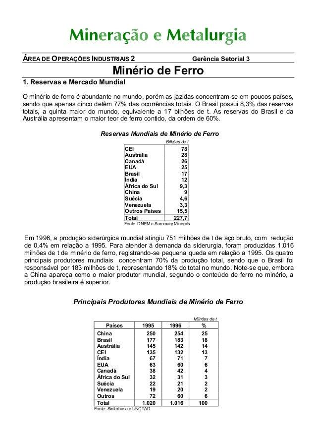 ÁREA DE OPERAÇÕES INDUSTRIAIS 2 Gerência Setorial 3 Minério de Ferro 1. Reservas e Mercado Mundial O minério de ferro é ab...