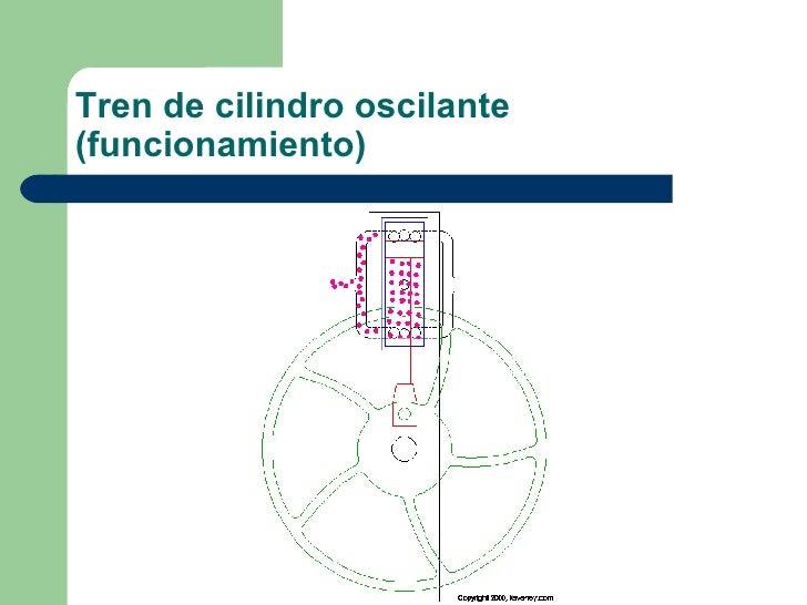 Tren de cilindro oscilante (funcionamiento)