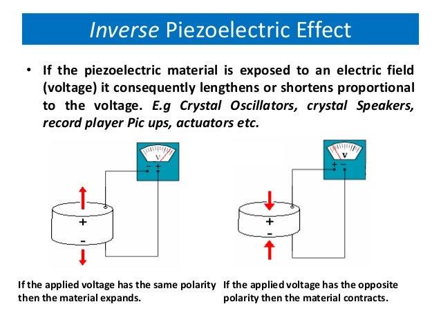 Piezoelectric Effect Pdf