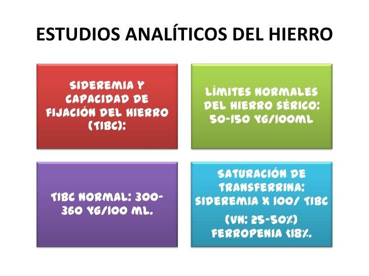ESTUDIOS ANALÍTICOS DEL HIERRO                      Prueba analítica más Ferritina sérica    cómoda para estimar          ...