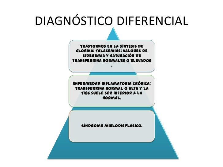 TRATAMIENTOTratamiento con hierro oral : suele ser apropiado enpacientes asintomáticos con anemia ferropenica prestablecid...