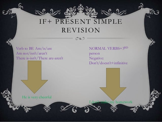 IF+ PRESENT SIMPLE REVISION Verb to BE Am/is/are Am not/isn't/aren't There is-isn't/There are-aren't He is very cheerful N...