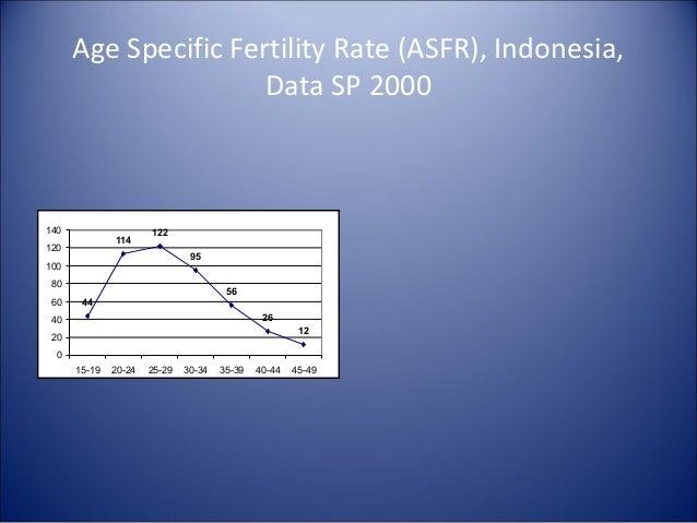 data sgp tahun 1970