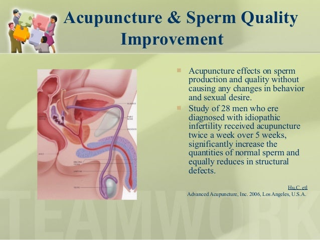 Accupuncture and low sperm count