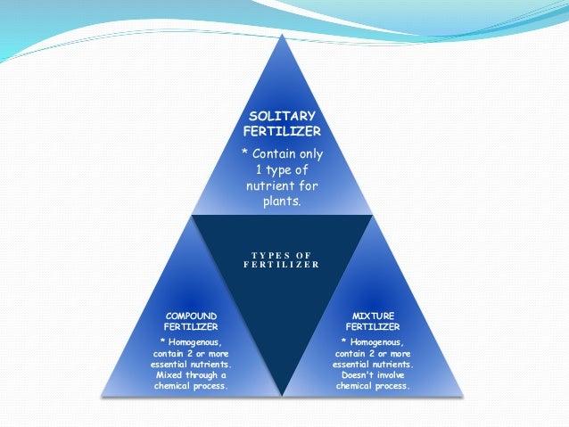 Fertilizer analysis presentation Slide 2
