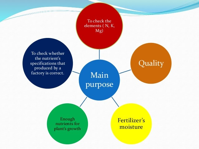 Main purpose To check the elements ( N, K, Mg) Quality Fertilizer's moisture Enough nutrients for plant's growth To check ...