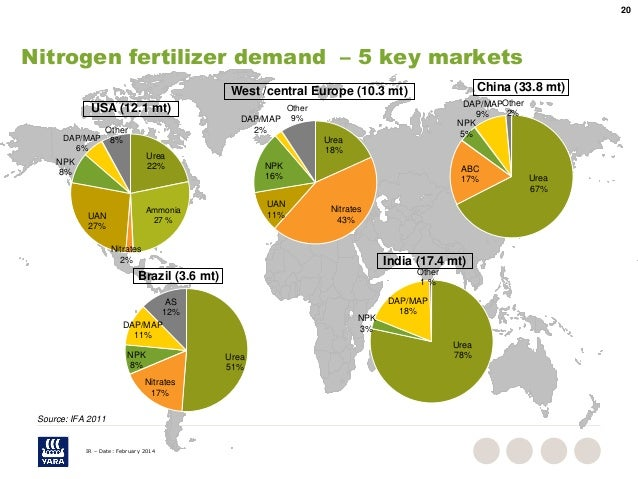 agriculture industry asia fertilizer industry research Types of fertilizers chemical fertilizer marketing  world had done the research studies in fertilizer industry,  malaysia agriculture industry,.