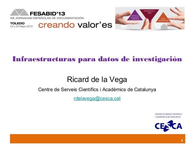 1Infraestructuras para datos de investigaciónRicard de la VegaCentre de Serveis Científics i Acadèmics de Catalunyardelave...