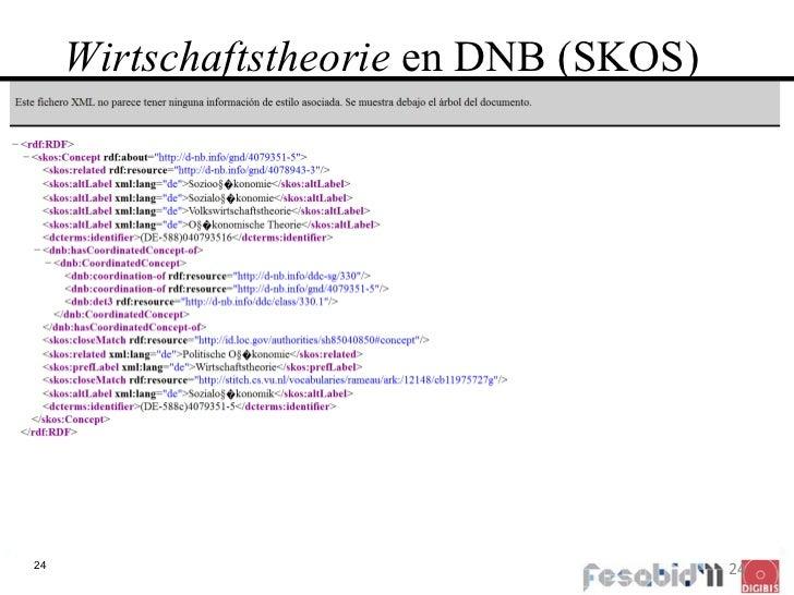 Wirtschaftstheorie  en DNB (SKOS)
