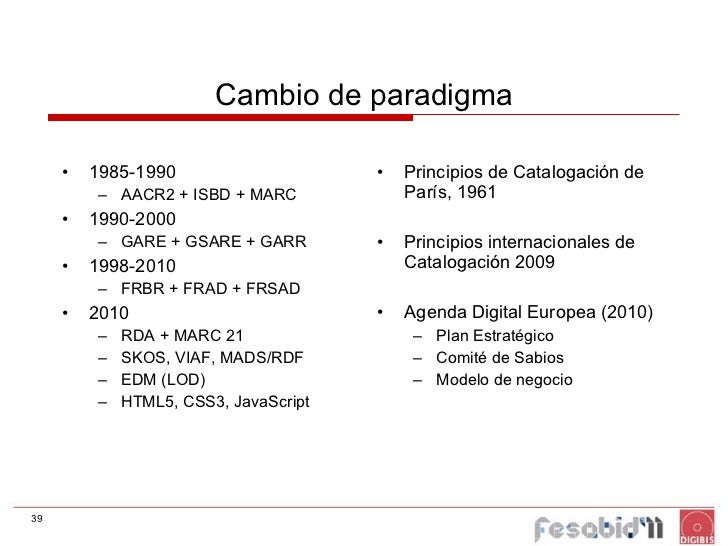 Cambio de paradigma <ul><li>1985-1990 </li></ul><ul><ul><li>AACR2 + ISBD + MARC  </li></ul></ul><ul><li>1990-2000 </li></u...