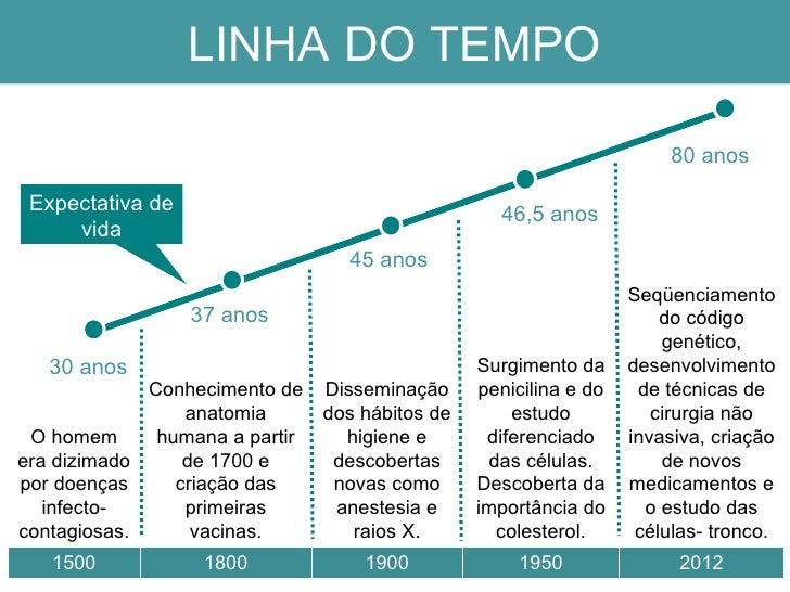 Apresentação de Patrícia Sales de Oliveira Costa sobre ...