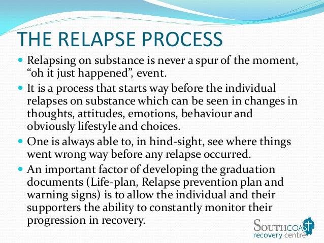 Relapse Prevention Plan Worksheet on Preschool Printable Worksheets Deployday