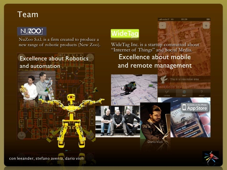 Team       NuZoo S.r.l. is a firm created to produce a      new range of robotic products (New Zoo).      WideTag Inc. is ...