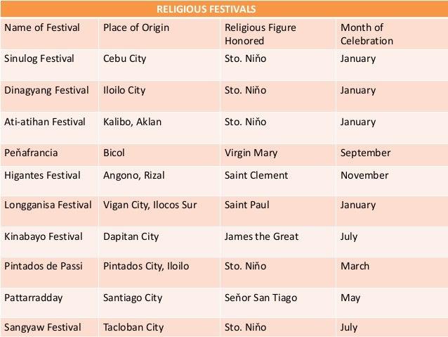 festival s name