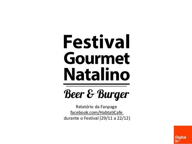 Facebook.com/AgenciaDigitalIn Relatório da Fanpage facebook.com/HabtatiCafe durante o Festival (29/11 a 22/12)
