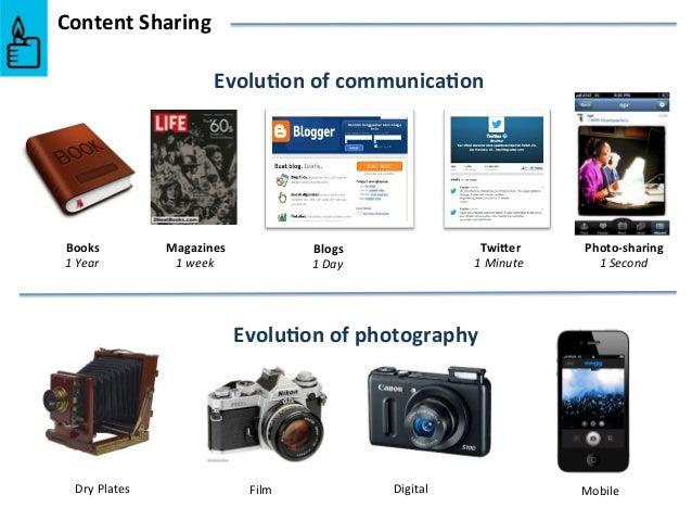 Vivogig: Fan engagement and content sharing for bands, venues, festivals and brands Slide 2