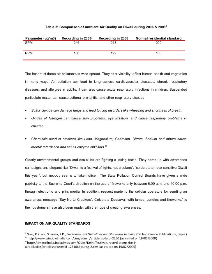 essay on pollution free diwali