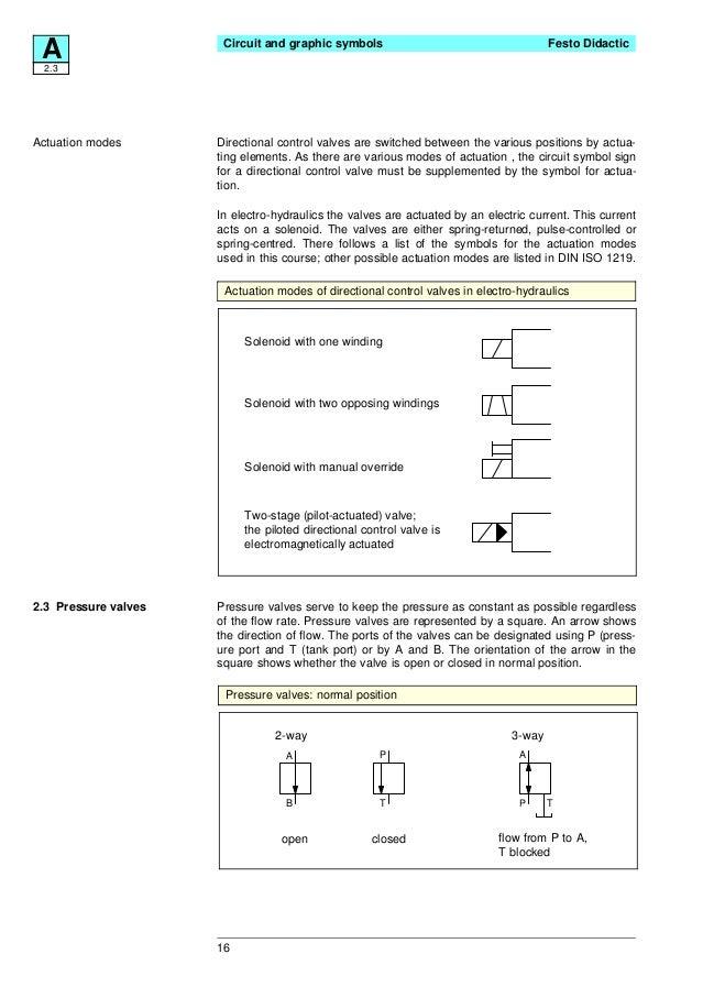 Solenoid Symbol Electrical Dolgularcom