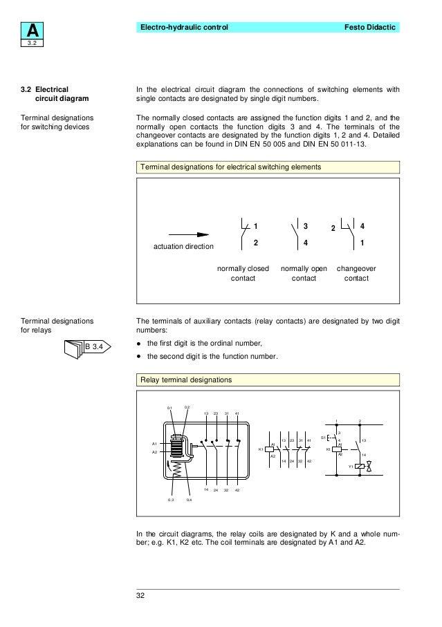 festo electro hydraulics basic levels textbook rh slideshare net Pneumatic Solenoid Valve Diagram Festo Air Cylinder