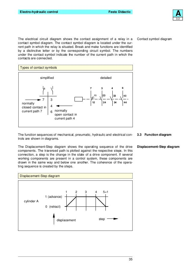 hydraulic circuit diagram symbols info festo electro hydraulics basic levels textbook wiring circuit