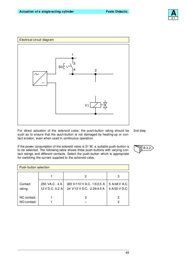 festo electro hydraulics basic levels textbook rh slideshare net Pneumatic Solenoid Valve Diagram Festo Tubing Suppliers