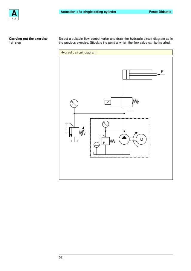 festo electro hydraulics basic levels textbook rh slideshare net Fan Limit Switch Wiring Diagram Servo 140 Limit Switch Wiring Diagram