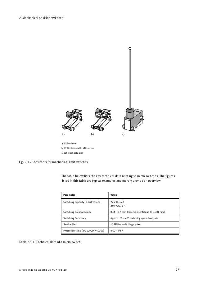 festo sensors for handling and copy rh slideshare net Festo 150362 Festo Tubing Suppliers