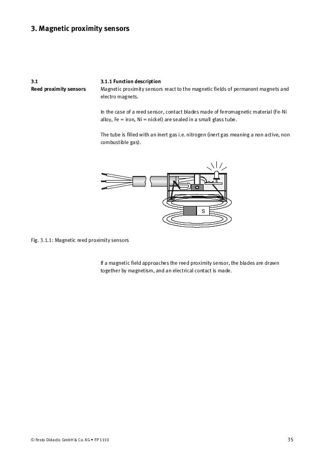 Festo Proximity Sensor Wiring Diagram - wiring diagrams schematics